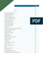 FSVP Participant List Mar 1 2019