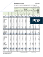 Oil Production Report Sept 2019