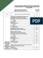 Schedule - G Pkg 1 Aligarh Kanpur DPR Based 10-09-2019