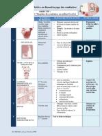 ft_bionettoyage_des_sanitaires.pdf