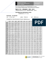 Precipitaciones Mensuales Huancavelica ORIGINALES