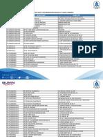 DAFTAR RUMAH SAKIT YANG BEKERJASAMA DENGAN PT TASPEN (PERSERO).pdf
