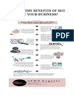 How Do the Benefits of SEO Advance Your Business?