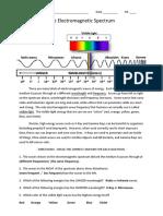 introduction em waves worksheet  2