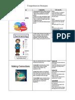Comprehension Strategies (1)