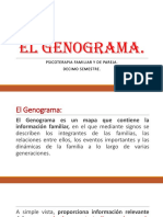 El Genograma Clases