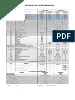 Listas de Chequeo Bp300 y Bp302