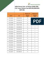 24. Lower Division Clerk (BPS-09) (NAB-REG-RWP-IsB) Provisional Result