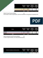 Tablas de Frecuencia de Variables Cualitativas