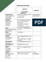 169327270-Farmacologie-Pediatrica.doc