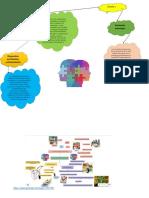 Mapa Mental Diagnosticos (1)