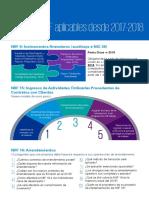 Factsheet NIIF 2017 2018