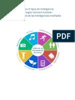 La teoría de las inteligencias múltiples Gadner.pdf