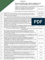 ANEXO DEL DECRETO SUPREMO 005-2019-MINEDU