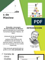 Pirámide de Maslow y la educación