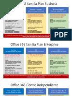 Office 365 ediciones