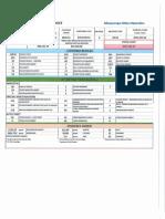 Summer 2019 NMSP Metro Operation Summary