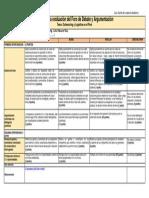 Rubrica FDA Gcs 2019-i