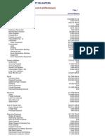 Accounts List Summary.pdf