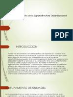Diseño de La Superestructura (MINTZBERG)