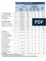 PCAB Classification Table.doc
