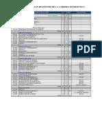 Pensum Informatica