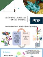 CRECIMIENTO MICROBIANO.pdf