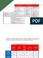 Tabla Comparativa Sobre Las Diferencias y Similitudes Entre Los Modelos Más Relevantes Para La Empresa Extranjera e Iberoamericana_unlocked