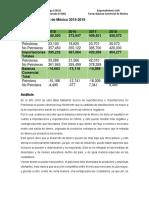 Balanza Comercial de México 2015