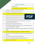 Lists of Nba Files