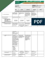 DLL MAPEH 9 Q2 W1 Physical Education