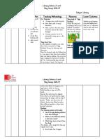 (SOS) Week 1 - 3 Library PG Term 2