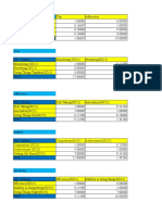 Analytics Group Assignment