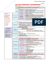 034 Anomalies du cycle menstruel. Métrorragies.pdf