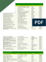 Lista de Postos GPL Auto2