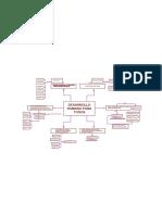 Mapa de idhh