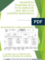 Diagnóstico Situacional de La Gestión y El Manejo Huancavelica