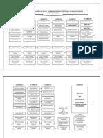 120248853-MALLA-CURRICULAR.pdf