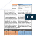 Estrategia Digital - API n°1 . SIGLO 21