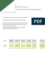 TEORÍA DE LA EXPOSICIÓN ISO 9004para octubre 2019.docx