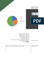 sample procurement status