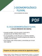 El Ciclo Geomorfológico Fluvial