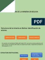 ESTRUCTURA INSTITUCIONAL DER. MINERO.pptx