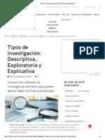 Tipos de Investigación  Descriptiva, Exploratoria y Explicativa
