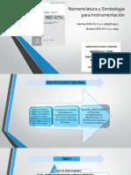 Nomenclatura y Simbología para Instrumentación R3.pdf