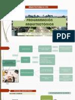 Presentacion Final Proyecto Arquitectonico