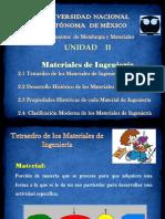 2.- Unidad II Materiales de Ingeniería 2020-1