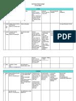 List Divisi Urologi 27 Juni 2018