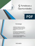 Unidad I Actividad 1.2.2 5 Fortalezas y Oportunidades Jonathan Suárez