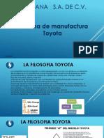 Toyota Way Part 1